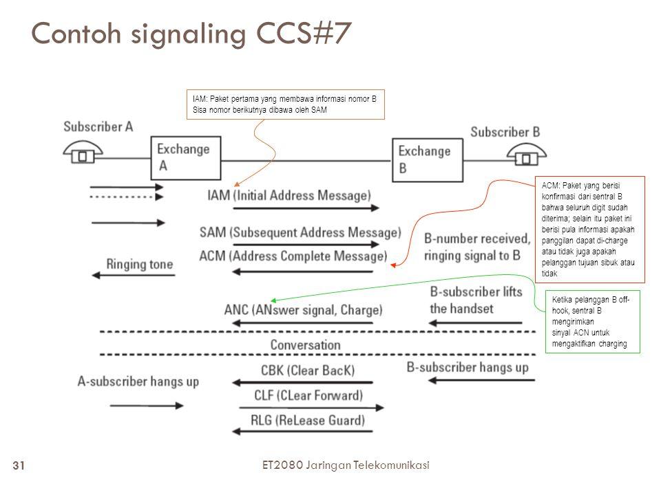 Contoh signaling CCS#7 ET2080 Jaringan Telekomunikasi