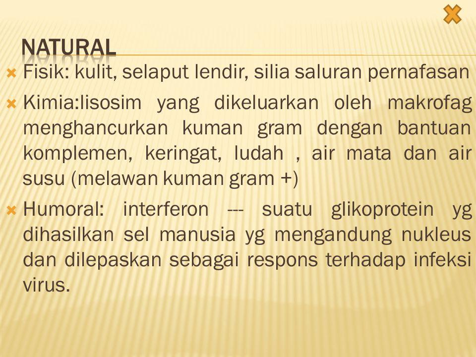 NATURAL Fisik: kulit, selaput lendir, silia saluran pernafasan