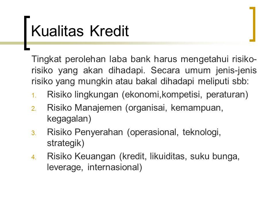 Kualitas Kredit