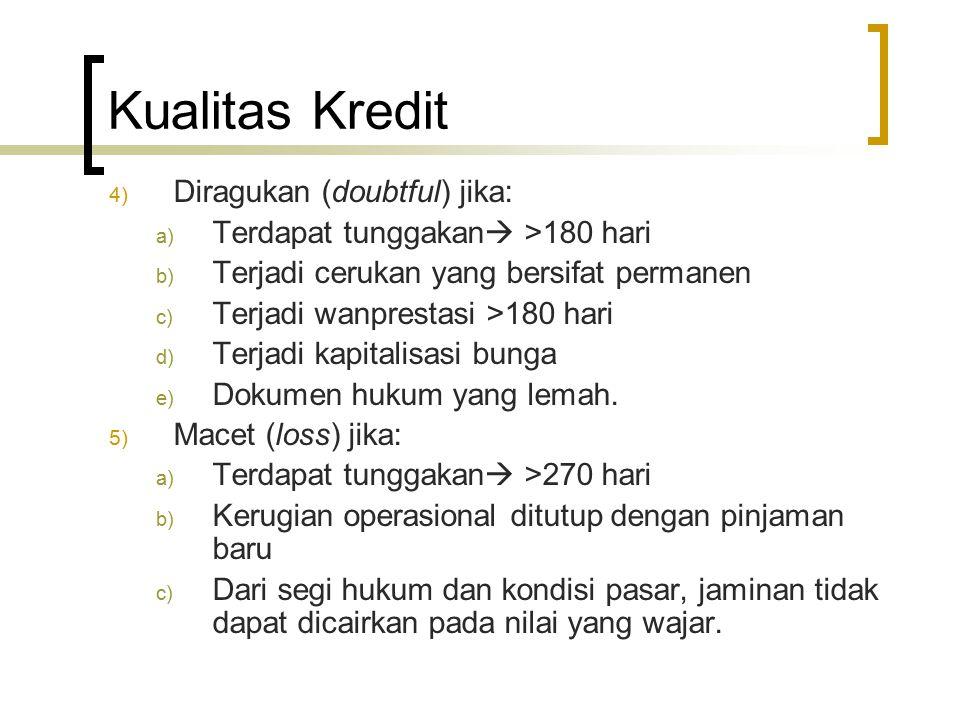 Kualitas Kredit Diragukan (doubtful) jika: