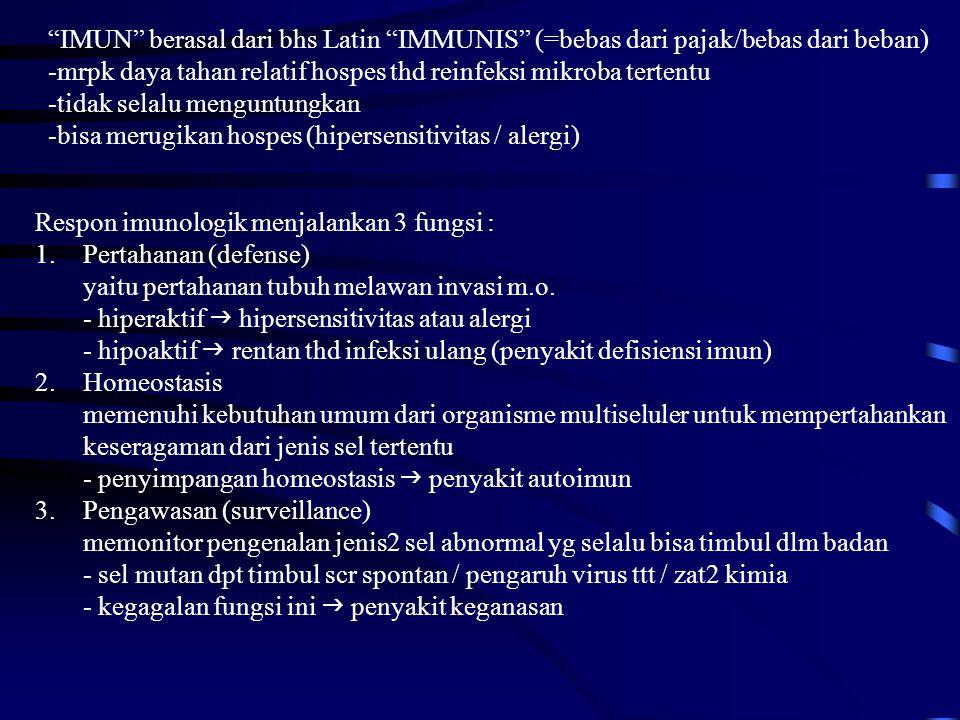 IMUN berasal dari bhs Latin IMMUNIS (=bebas dari pajak/bebas dari beban)
