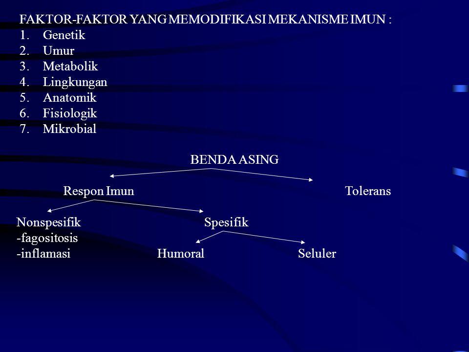 FAKTOR-FAKTOR YANG MEMODIFIKASI MEKANISME IMUN :