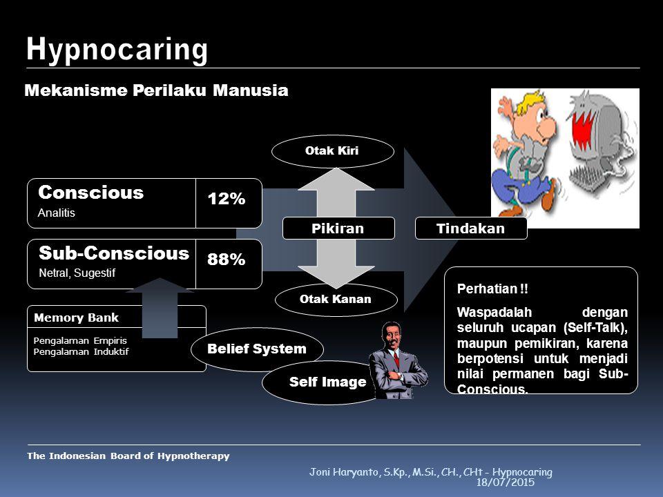 Hypnocaring Conscious Sub-Conscious Mekanisme Perilaku Manusia 12% 88%
