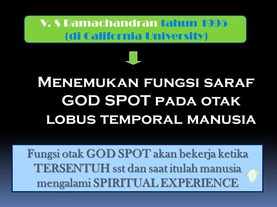 Menemukan fungsi saraf GOD SPOT pada otak lobus temporal manusia