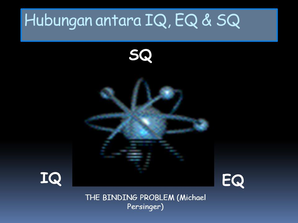 Hubungan antara IQ, EQ & SQ