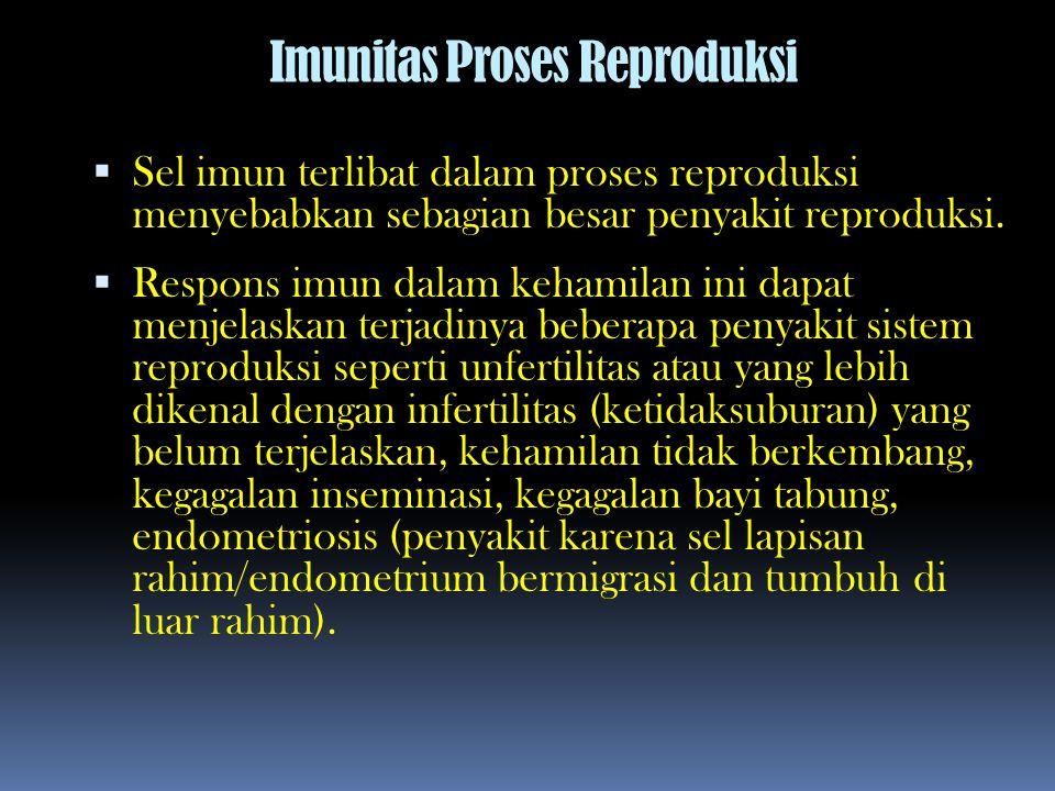 Imunitas Proses Reproduksi