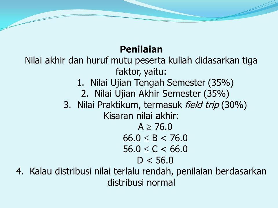1. Nilai Ujian Tengah Semester (35%)