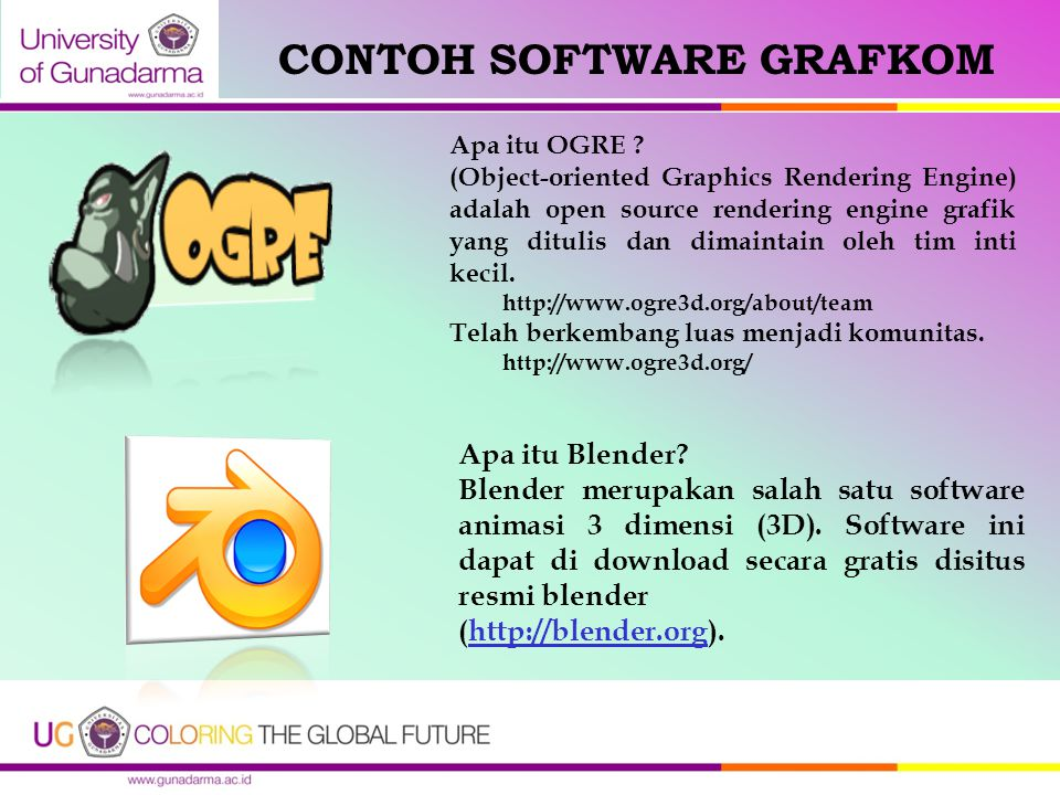 CONTOH SOFTWARE GRAFKOM