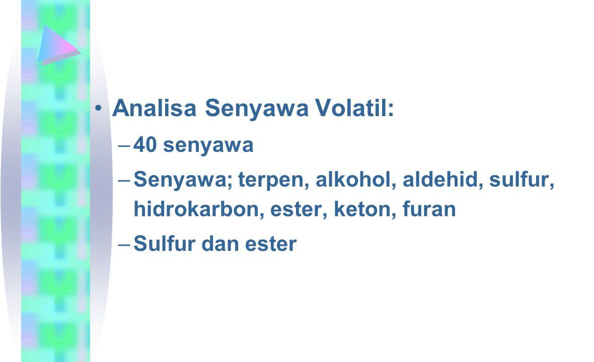 Analisa Senyawa Volatil: