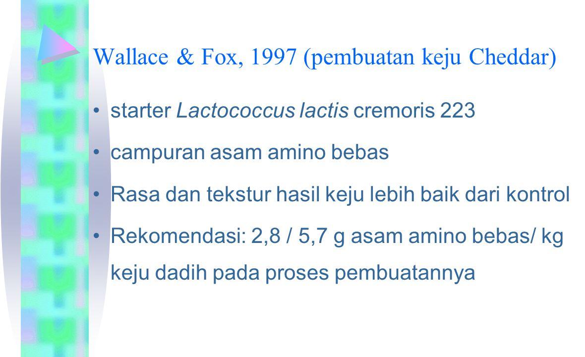 Wallace & Fox, 1997 (pembuatan keju Cheddar)