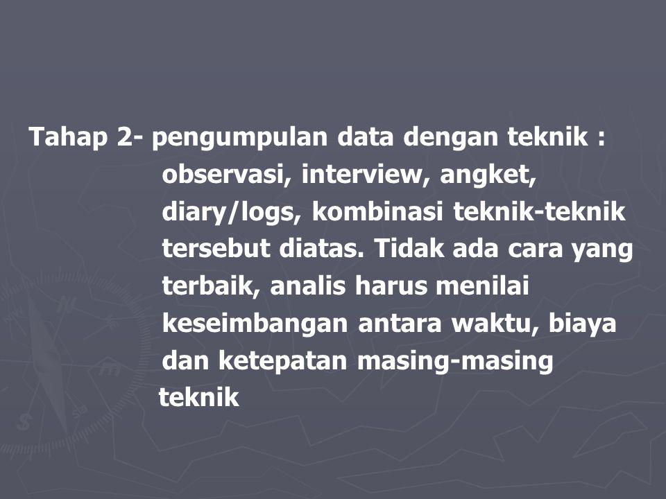 Tahap 2- pengumpulan data dengan teknik :