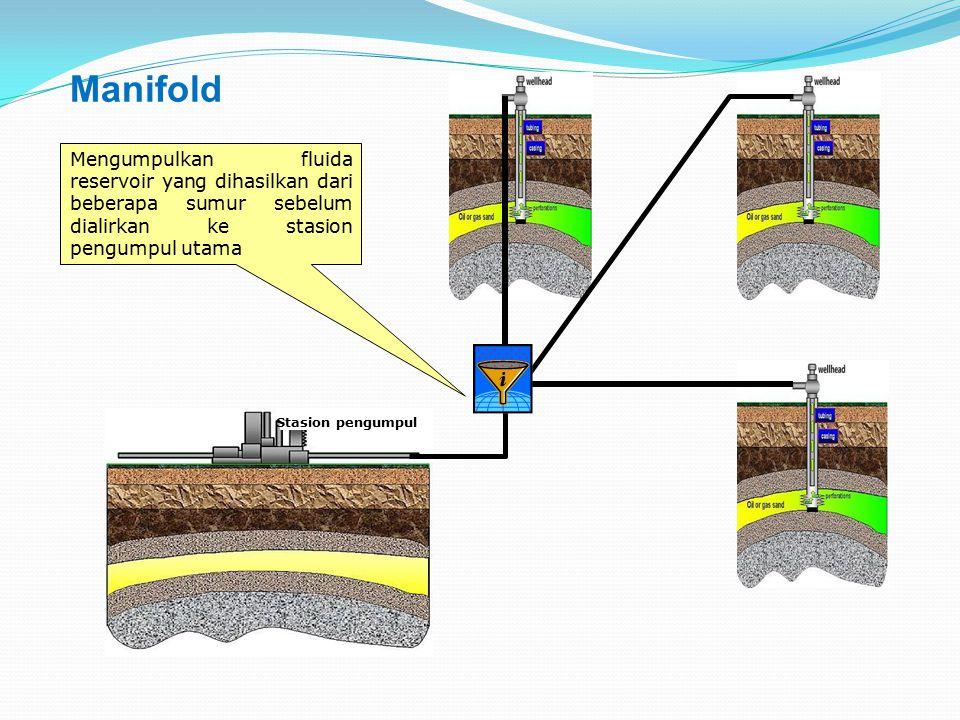 Manifold Mengumpulkan fluida reservoir yang dihasilkan dari beberapa sumur sebelum dialirkan ke stasion pengumpul utama.