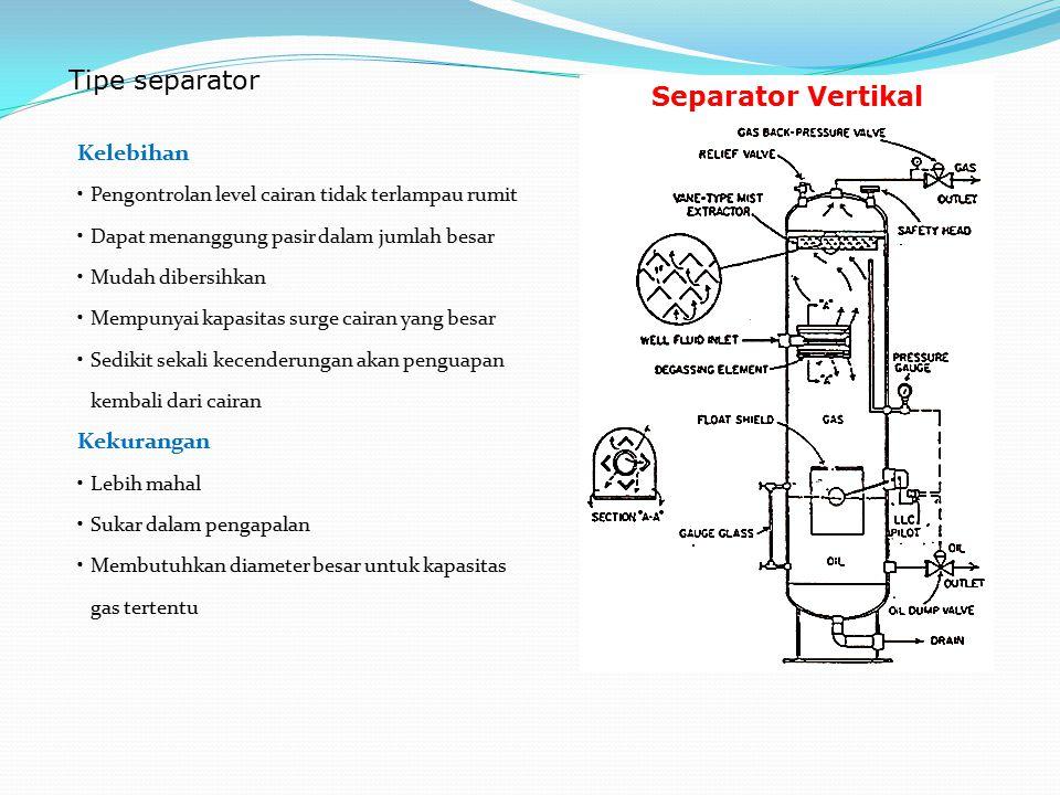 Tipe separator Separator Vertikal Kelebihan Kekurangan