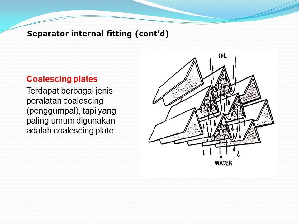 Separator internal fitting (cont'd)