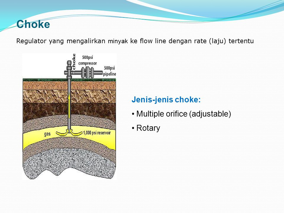Choke Jenis-jenis choke: Multiple orifice (adjustable) Rotary