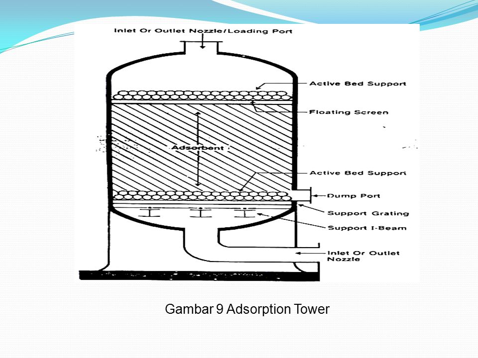 Gambar 9 Adsorption Tower