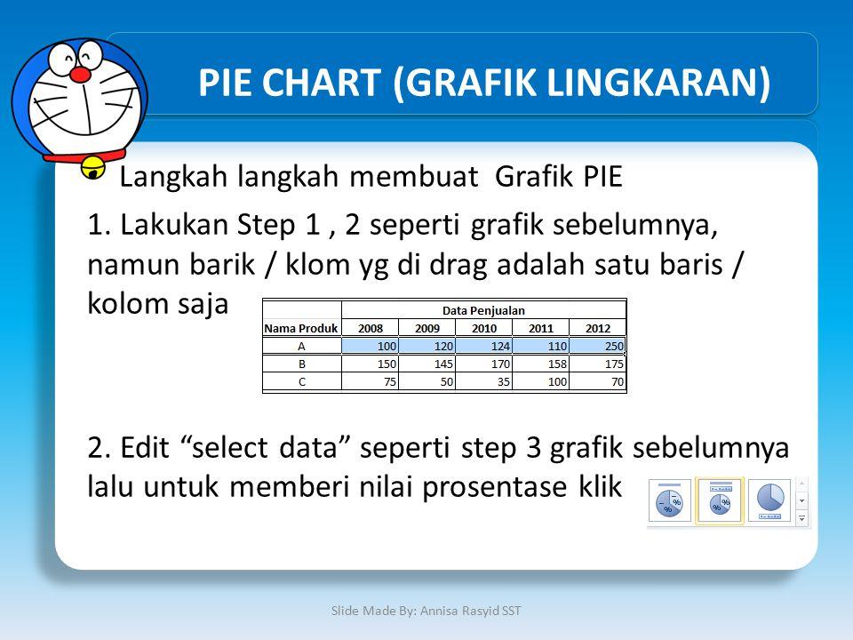 PIE CHART (GRAFIK LINGKARAN)