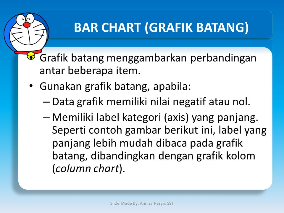 BAR CHART (GRAFIK BATANG)
