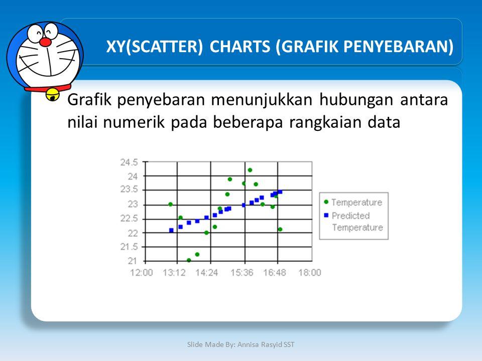 XY(SCATTER) CHARTS (GRAFIK PENYEBARAN)