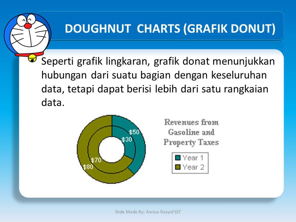 DOUGHNUT CHARTS (GRAFIK DONUT)