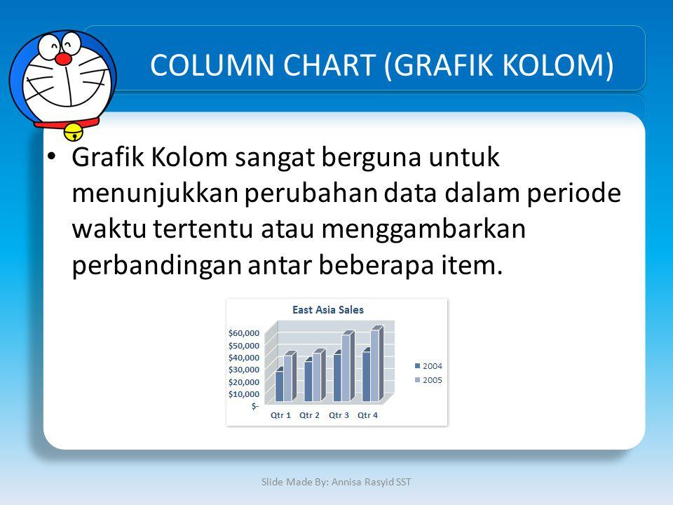 COLUMN CHART (GRAFIK KOLOM)