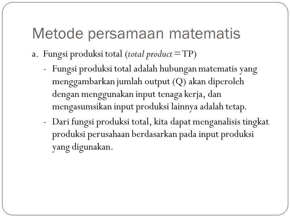 Metode persamaan matematis