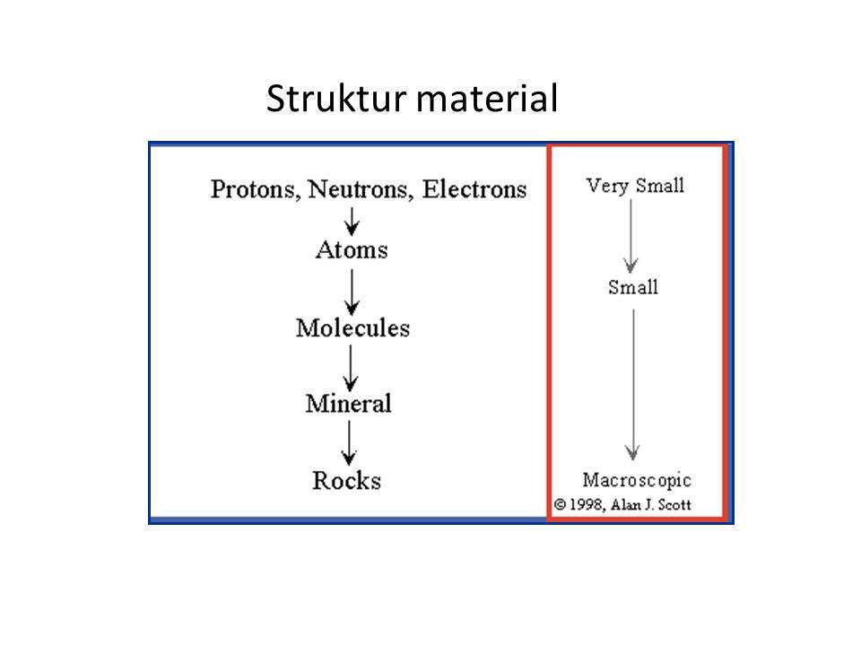 Struktur material