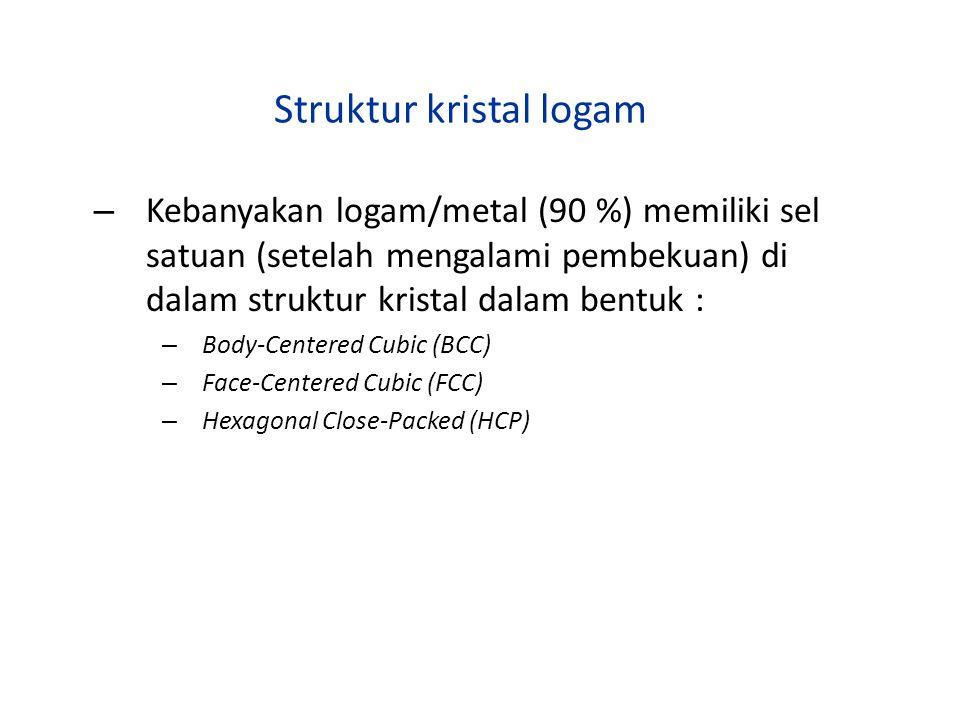 Struktur kristal logam