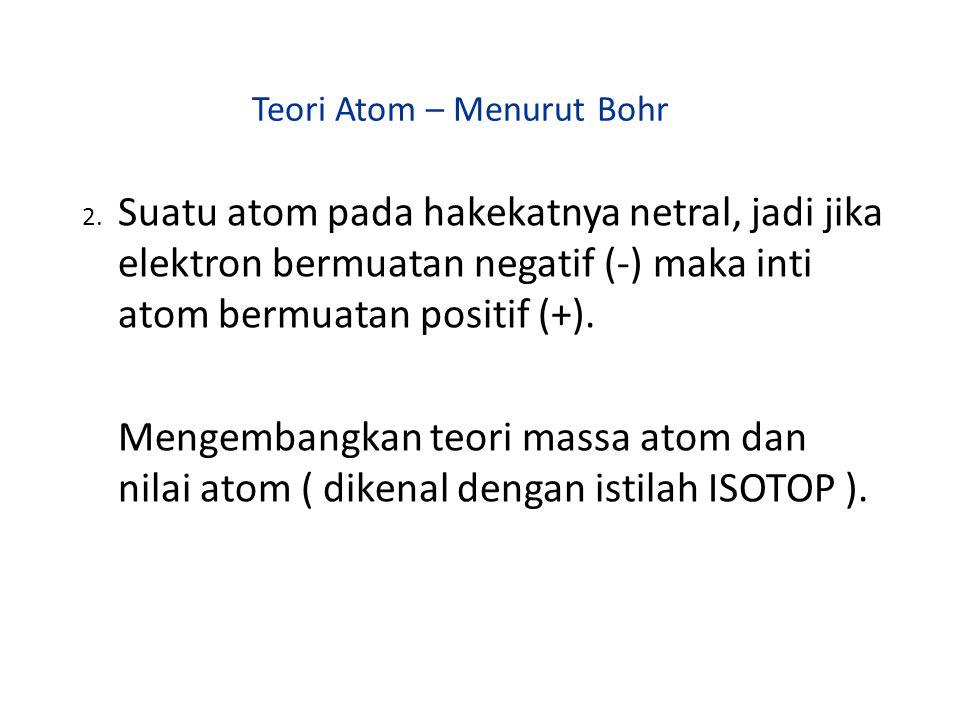 Teori Atom – Menurut Bohr