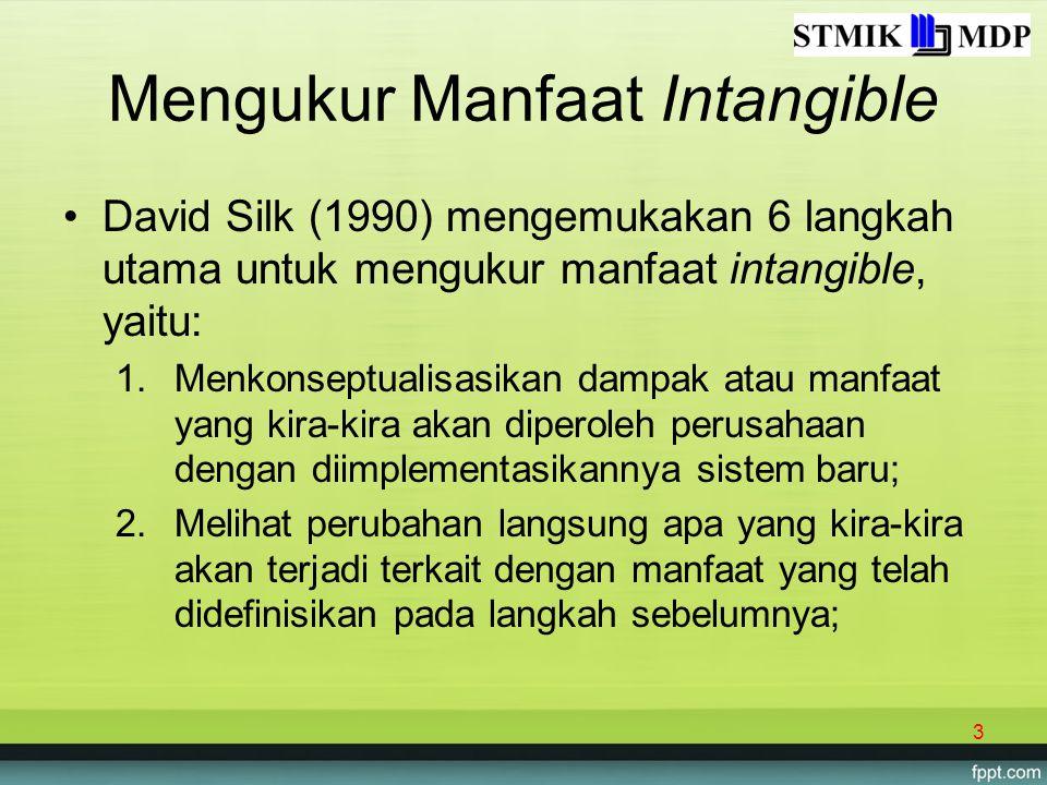 Mengukur Manfaat Intangible