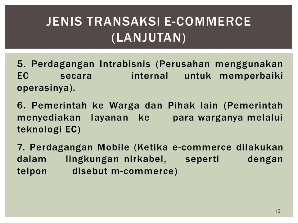 Jenis transaksi e-commerce (lanjutan)