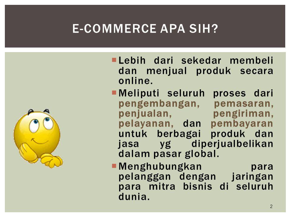 E-commerce apa sih Lebih dari sekedar membeli dan menjual produk secara online.