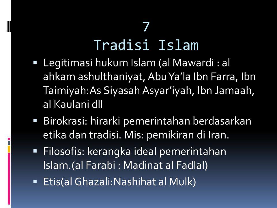 7 Tradisi Islam
