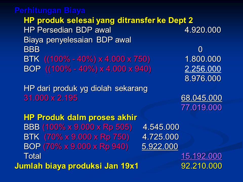 Perhitungan Biaya HP produk selesai yang ditransfer ke Dept 2. HP Persedian BDP awal 4.920.000.