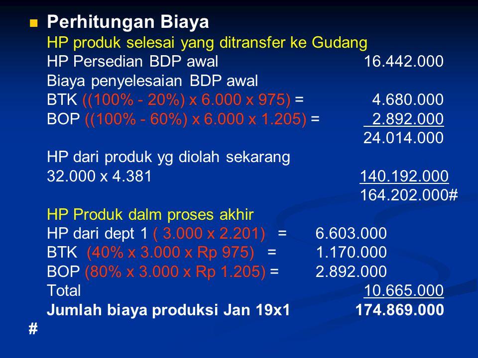 Perhitungan Biaya HP produk selesai yang ditransfer ke Gudang