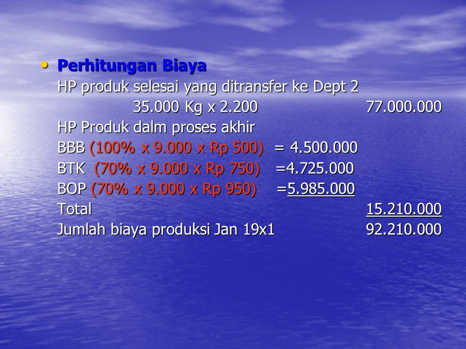 Perhitungan Biaya HP produk selesai yang ditransfer ke Dept 2