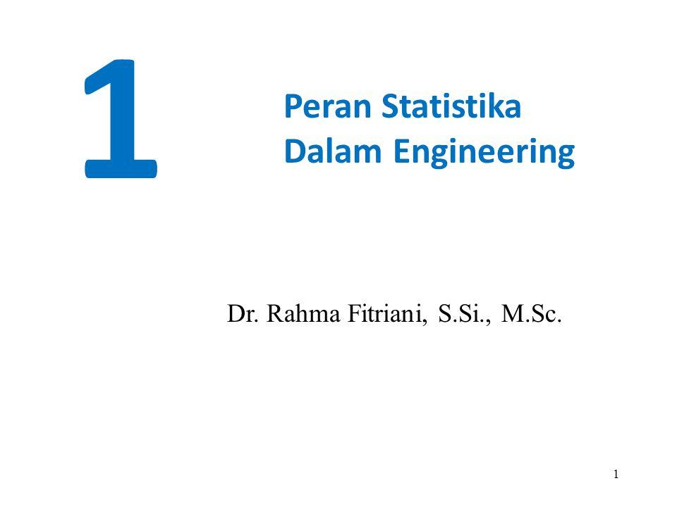 1 Peran Statistika Dalam Engineering Dr. Rahma Fitriani, S.Si., M.Sc.