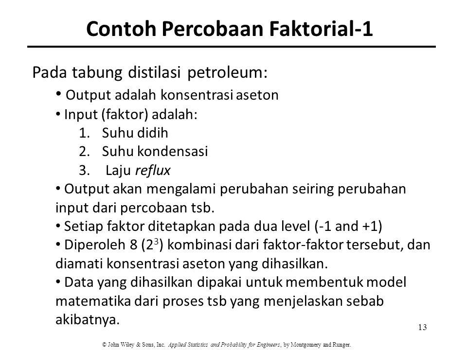 Contoh Percobaan Faktorial-1
