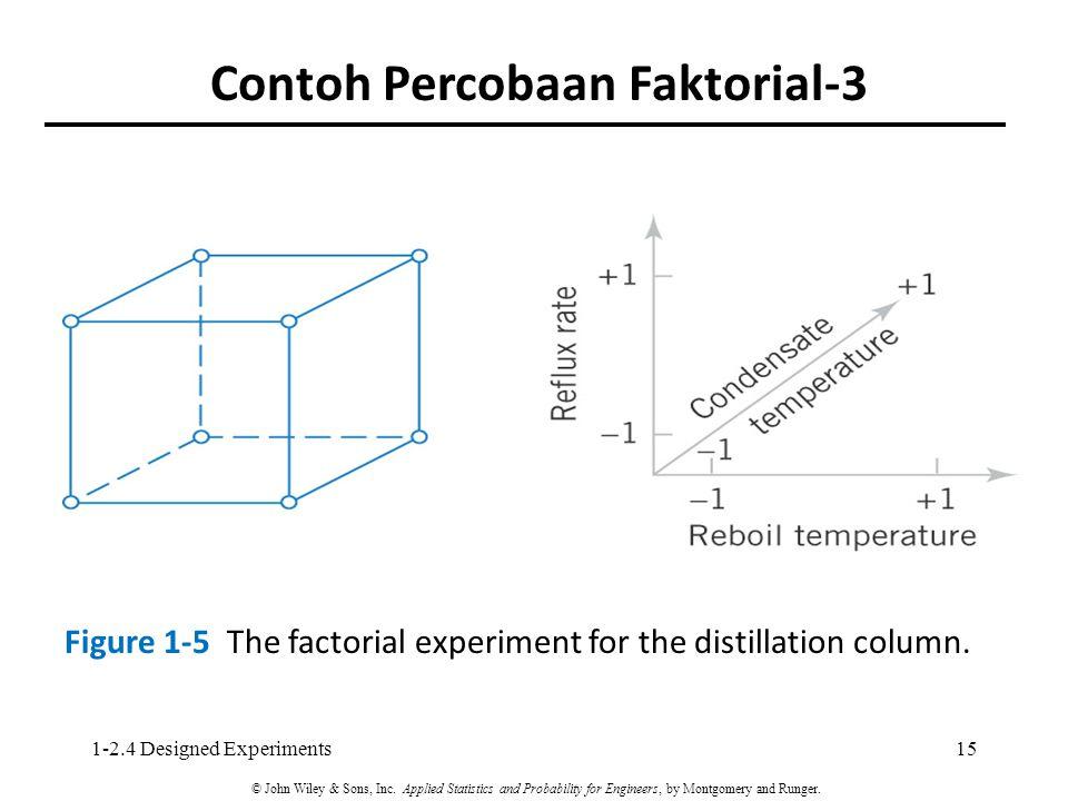 Contoh Percobaan Faktorial-3