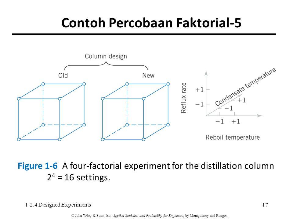 Contoh Percobaan Faktorial-5