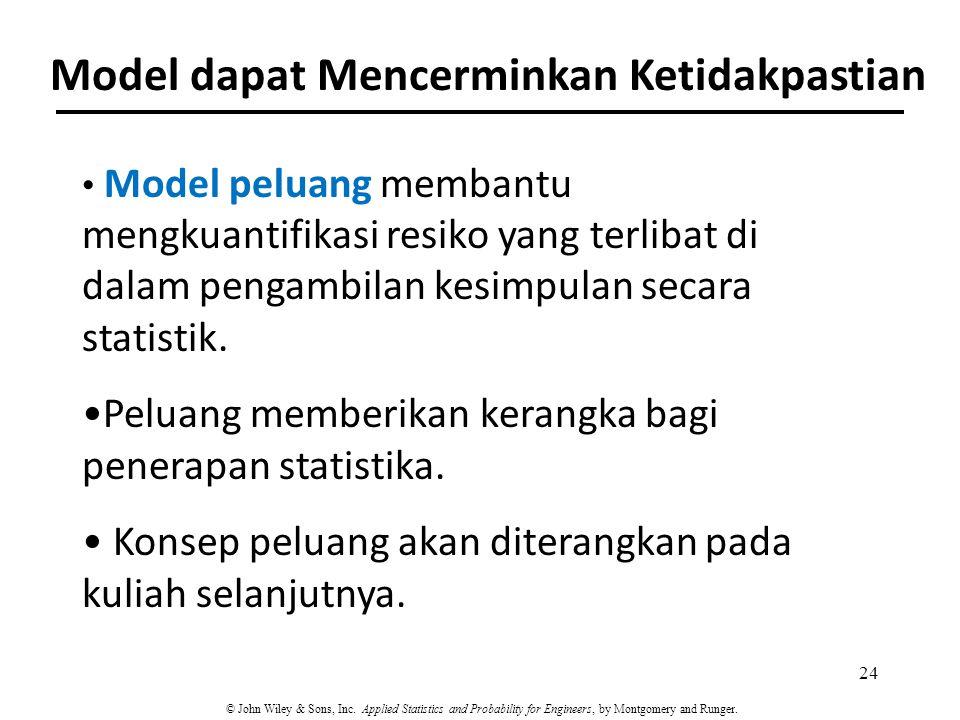 Model dapat Mencerminkan Ketidakpastian