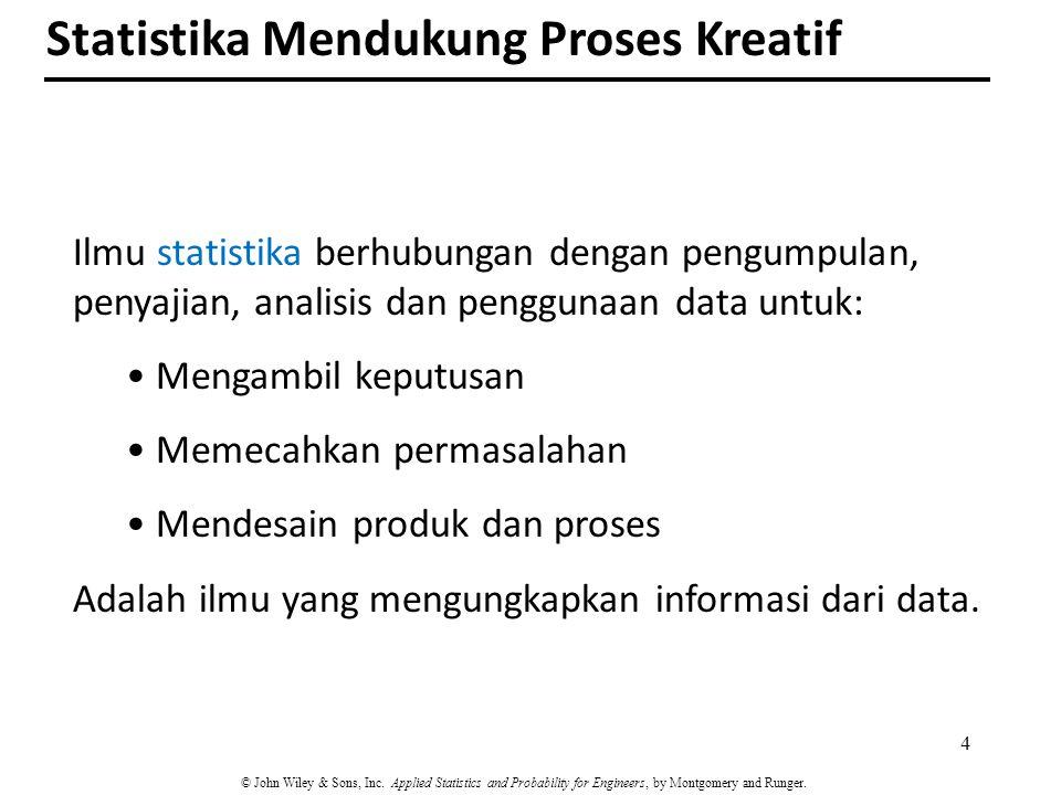 Statistika Mendukung Proses Kreatif