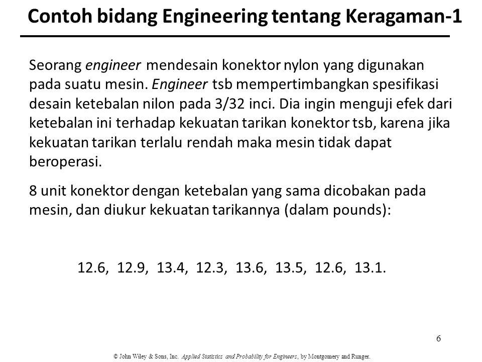Contoh bidang Engineering tentang Keragaman-1