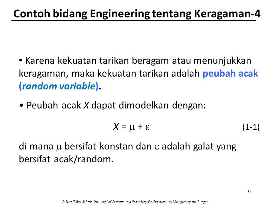 Contoh bidang Engineering tentang Keragaman-4