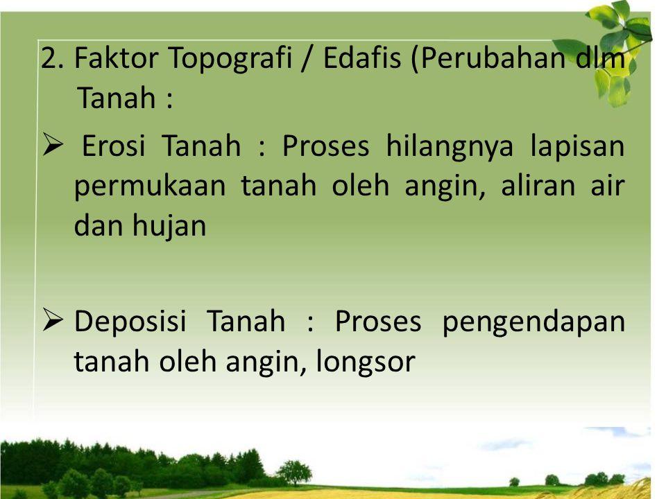 2. Faktor Topografi / Edafis (Perubahan dlm Tanah :