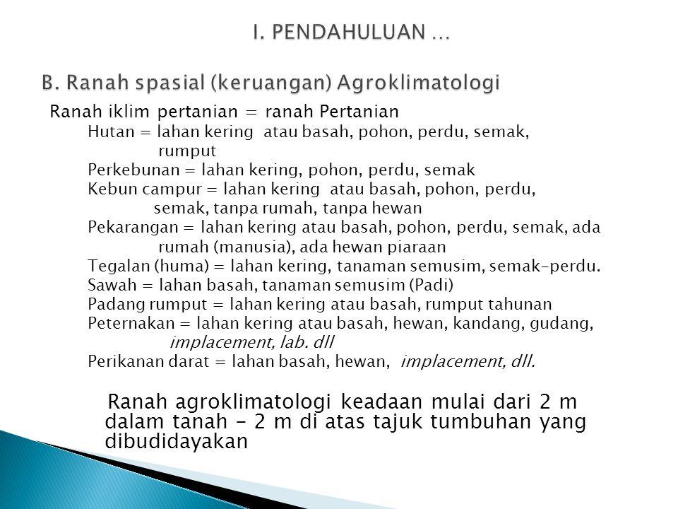 I. PENDAHULUAN … B. Ranah spasial (keruangan) Agroklimatologi