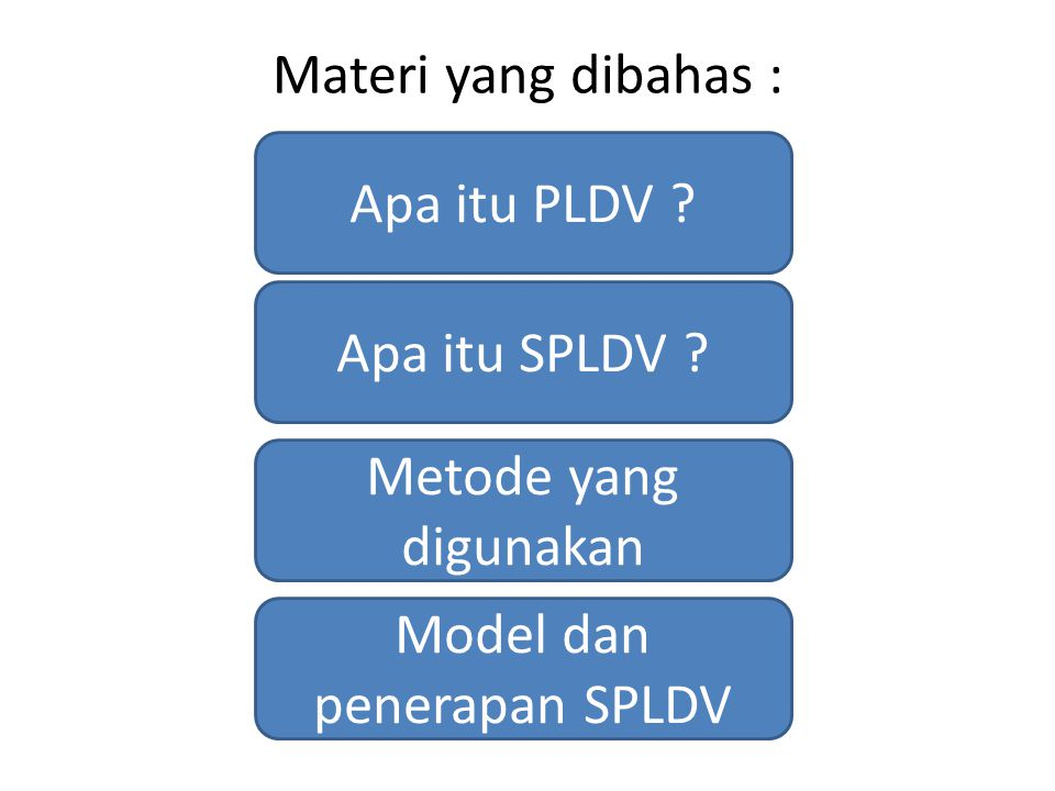 Model dan penerapan SPLDV