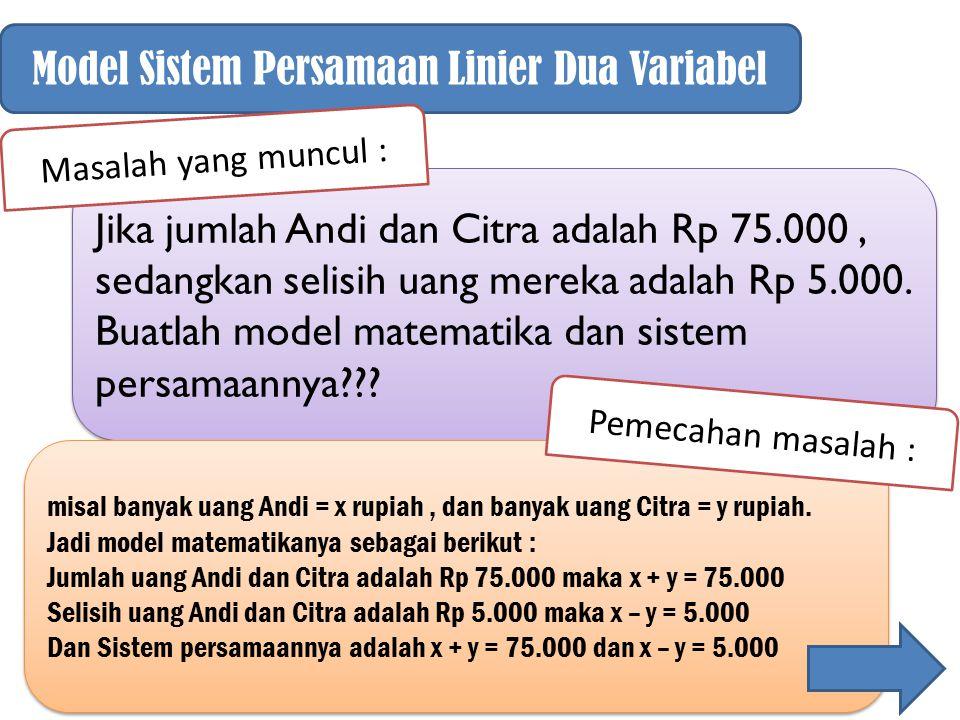 Model Sistem Persamaan Linier Dua Variabel