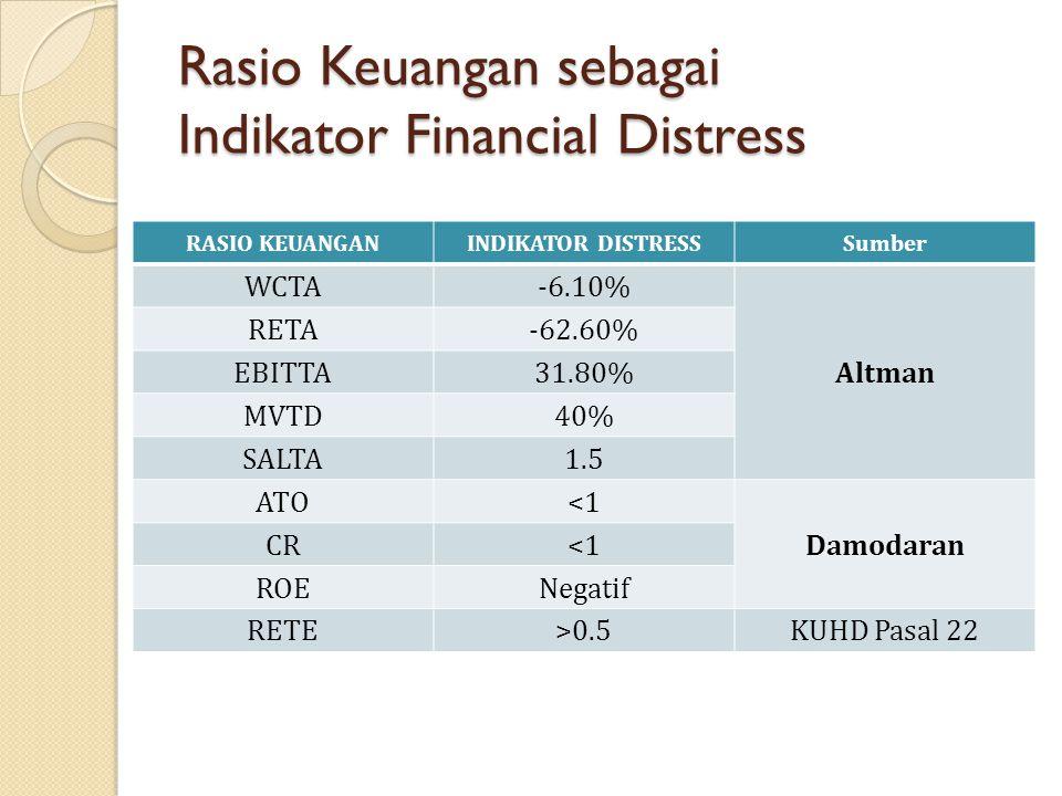 Rasio Keuangan sebagai Indikator Financial Distress
