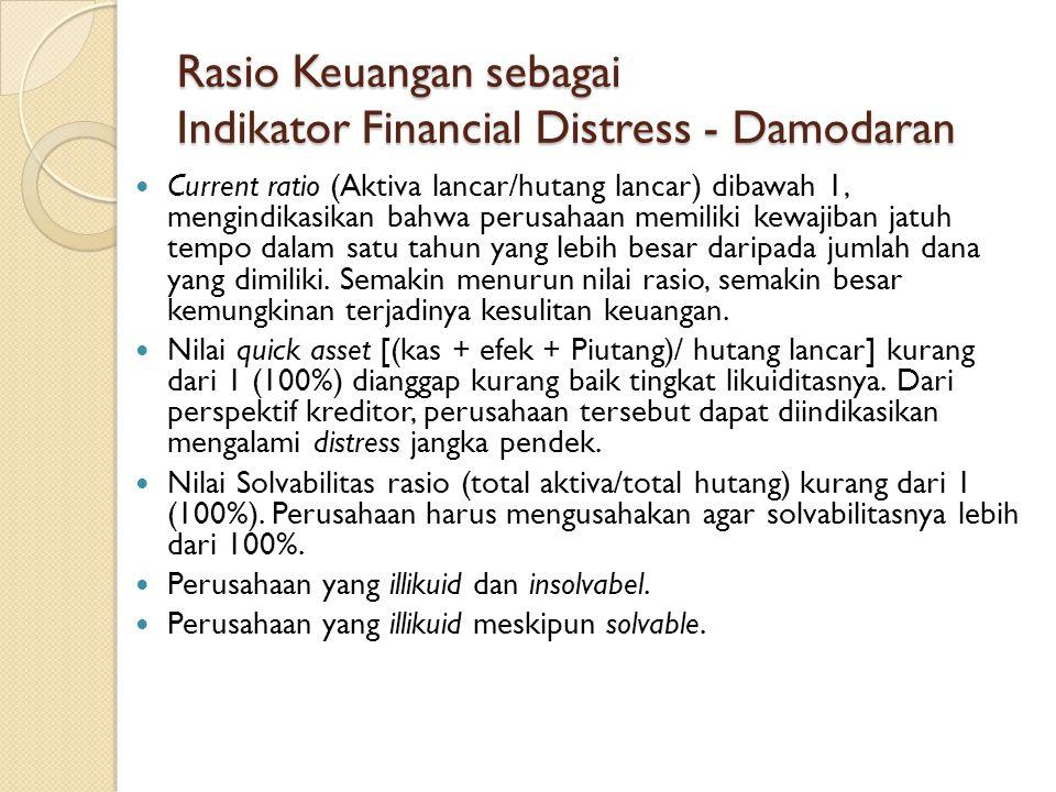 Rasio Keuangan sebagai Indikator Financial Distress - Damodaran